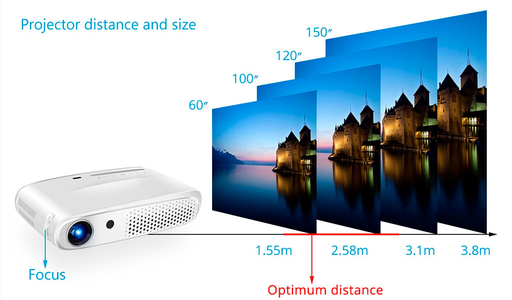 Máy chiếu kết nối wifi cao cấp Tyco D2300