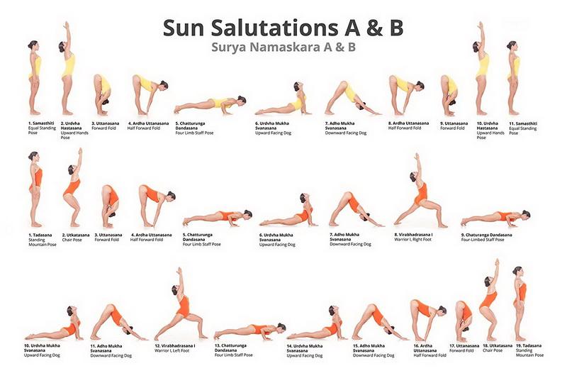 Các động tác Sun Salutation