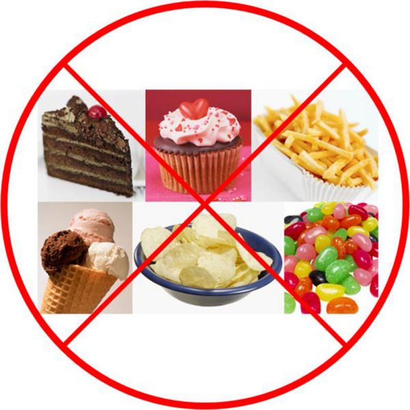 Những thực phẩm ngọt không tốt cho người đái tháo đường
