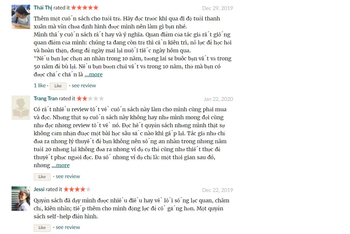 Review của độc giả