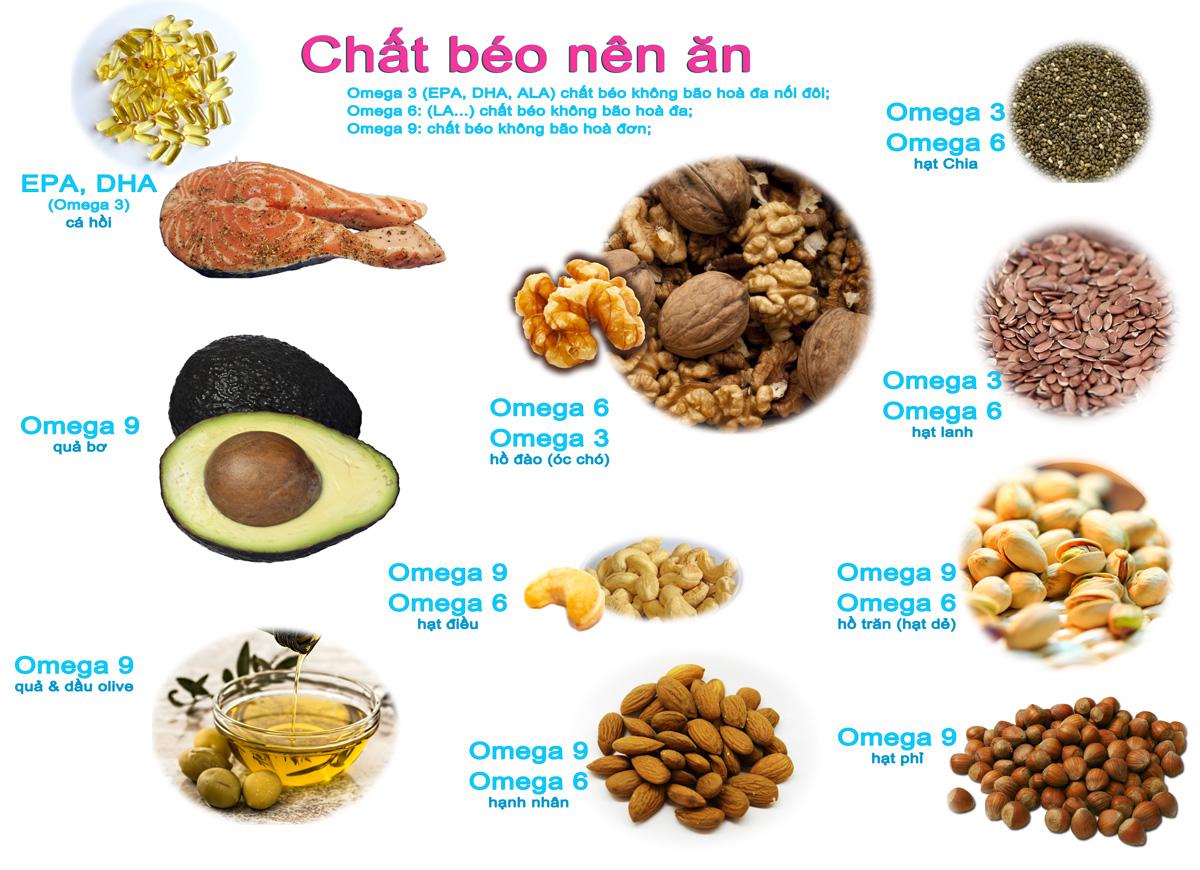 Nguồn dinh dưỡng cần thiết cho não