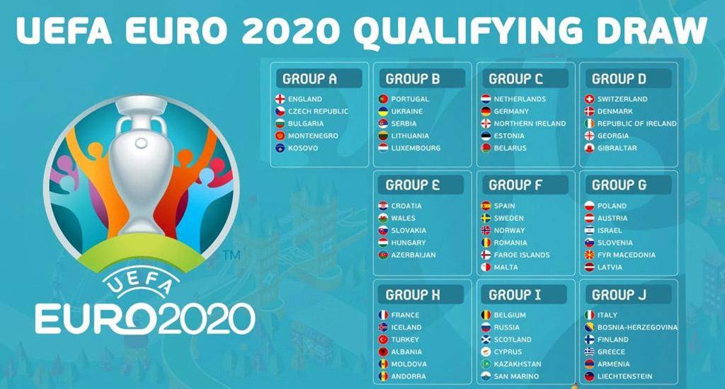 Lịch thi đấu Euro 2020/2021