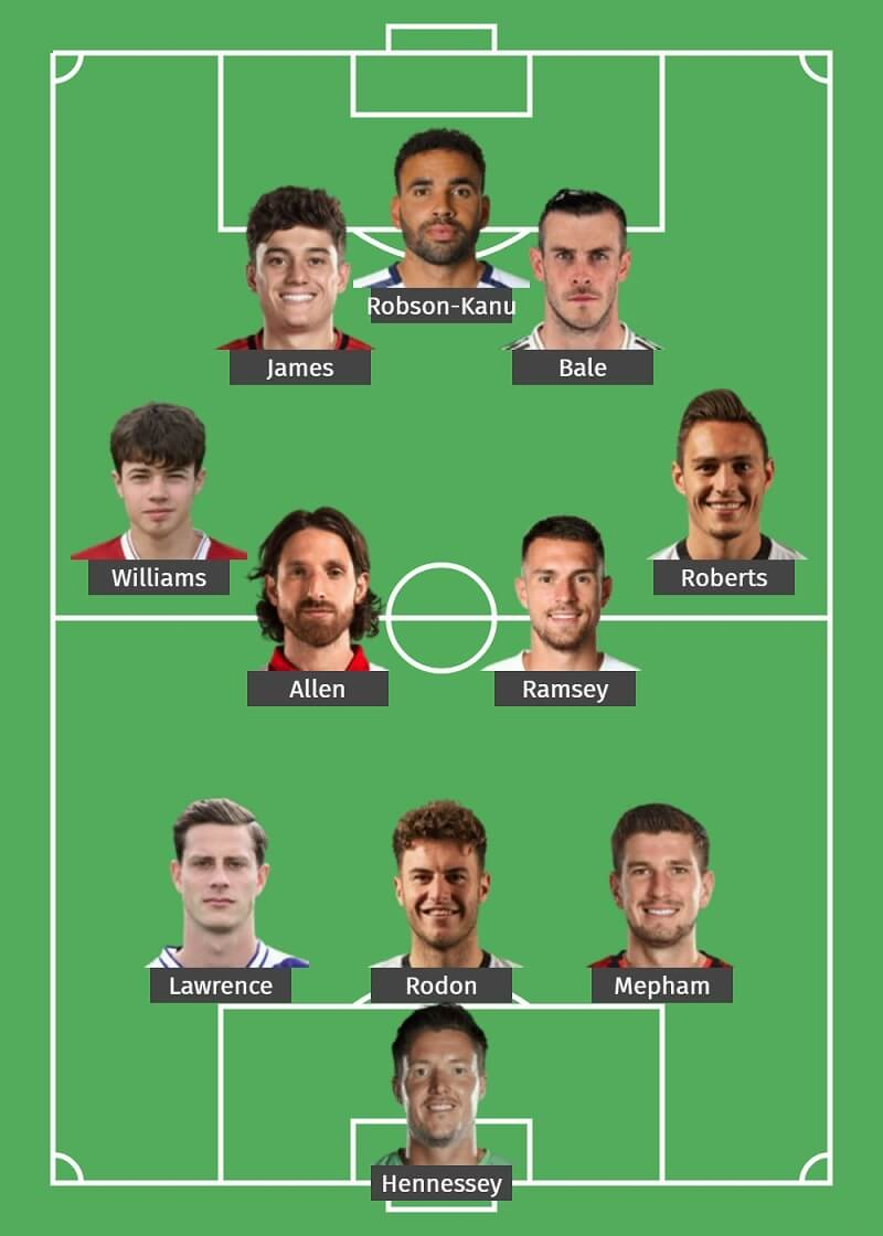 Dự đoán đội hình của Xứ Wales kỳ Euro 2020